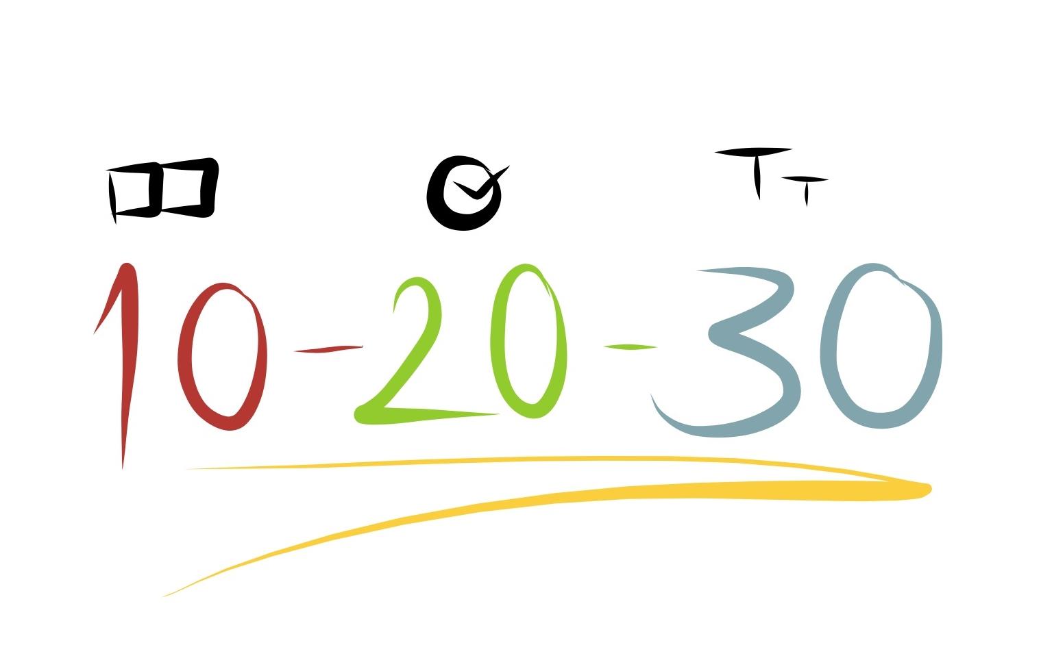 Sunumlarda 10 20 30 kuralı