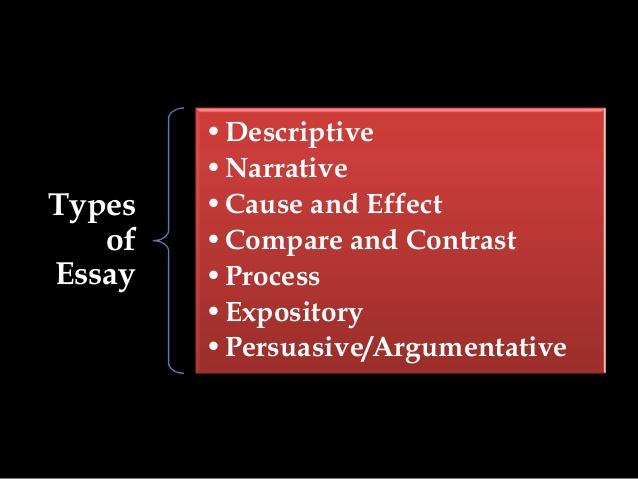 teknolojinin avantajlar  ve dezavantajlar  essay